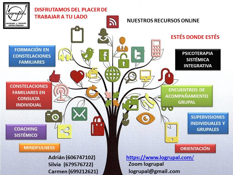 Nuestros Recursos Online